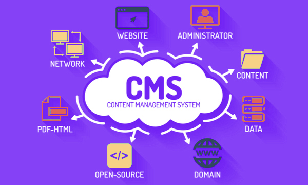 Зачем использовать систему управления контентом?